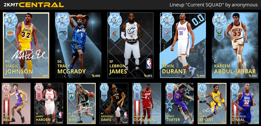 1d1137db59cd Any Improvements in this GOD SQUAD ! - lineups - 2K Gamer - NBA 2K ...