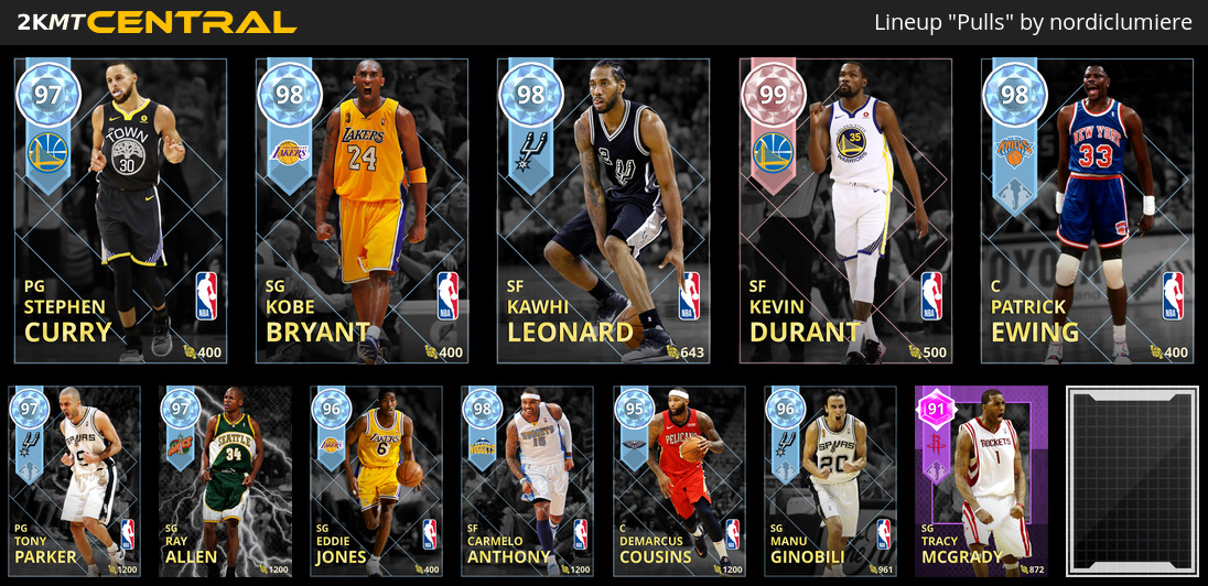 Your best lineup from cards you've pulled in 2k18 - myteam