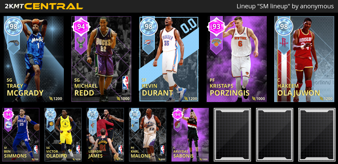 Show your lineup - myteam - 2K Gamer - NBA 2K Forums